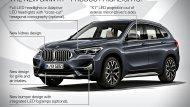 รายละเอียดภายนอกทั้งหมดของ All New BMW X1 - 3