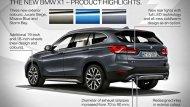BMW X1 2019 เพิ่มความประทับใจด้วยการติดตั้งไฟท้ายแบบ LED พร้อมไฟเบรกดวงที่ 3 แบบ LED ประตูหลังเปิดได้ด้วยระบบไฟฟ้าและแฮนด์ฟรี - 1
