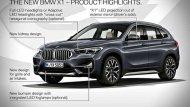 BMW X1 2019 ยังคงรักษาเอกลักษณ์เอาไว้ด้วยการติดตั้งกระจังหน้าทรงไตคู่ ไฟหน้าแบบโปรเจคเตอร์ LED พร้อมไฟตัดหมอกด้านหน้าและไฟส่องสว่างสำหรับการขับขี่กลางวันแบบ DRL - 2