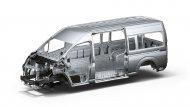 All New Toyota  Commuter 2019 มาพร้อมกับ Annular Frame Structure โครงสร้างที่ได้รับการพัฒนาการเป็นพิเศษเพื่อช่วยปกป้องทุกคนภายในห้องโดยสารเมื่อเกิดอุบัติเหตุ - 13