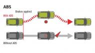 ระบบเบรก ABS (Anti-Lock Braking System) พร้อมระบบกระจายแรงเบรก EBD (ระบบกระจายแรงเบรกแบบอิเล็กทรอนิกส์) เพื่อเพิ่มเสถียรภาพและการควบคุมในสถานการณ์ขับขี่ฉุกเฉิน - 9