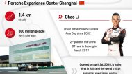 ผู้ที่ขับโชว์คือ Li Chao นักแข่งทีมโรงงานของปอร์เช่ - 2