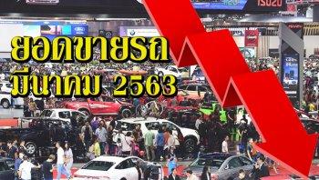 ประกาศยอดขายรถมีนาคม 2563 วูบหนัก 41.7%