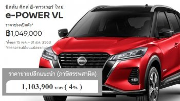 Nissan Kicks e-POWER 2020 กับราคาปกติที่ไม่แนะนำ ?