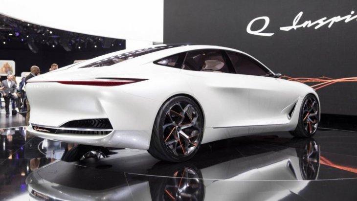 คาดการณ์ Infiniti EV จะถูกเปิดตัวอย่างเป็นทางการในช่วงปี 2021 นี้ และจะมาในรูปลักษณ์ที่เน้นความสปอร์ตอย่างมีสไตล์ สำหรับ Q Inspiration Concept จะมาพร้อมมอเตอร์ไฟฟ้าสมรรถนะสูง