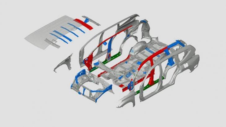 Rise Body ใช้เหล็กแรงดึงสูง (High Tensile Steel) ช่วยลดการยุบตัวของห้องโดยสารจากการชนเพื่อความปลอดภัยสูงสุด