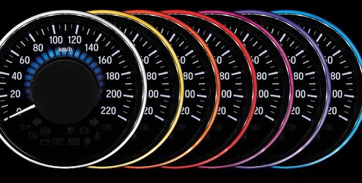 มาตรวัดเรืองแสงแบบปรับเปลี่ยนได้ 7 สี