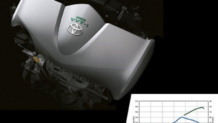 TOYOTA SIENTA มาพร้อมกับเครื่องยนต์  Inline 4, Dual VVT-i ขนาด  1496cc