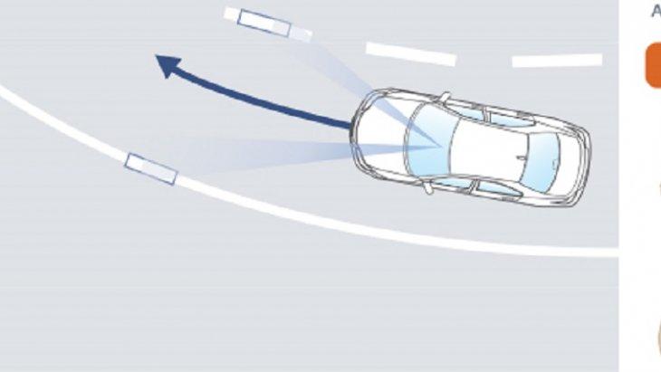 ระบบช่วยควบคุมรถให้อยู่ในช่องทางเดินรถ
