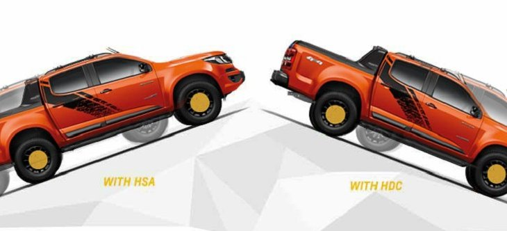 ระบบควบคุมความเร็วอัตโนมัติขณะรถลงทางลาดชัน (HDC)และ ระบบช่วยการออกตัวขณะรถอยู่บนทางลาดชัน (HSA)