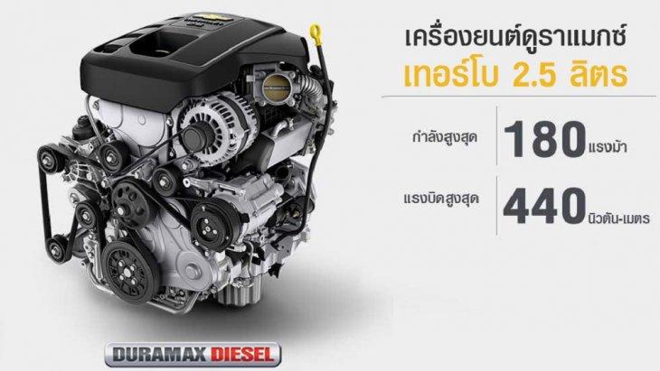 ขุมพลังที่มาพร้อมความประหยัดด้วยเครื่องยนต์ดูราแมกซ์ ดีเซล คอมมอนเรล ไดเรค อินเจคชั่น ขนาด 2.5 ลิตร 4 สูบ 16 วาล์ว DOHC พร้อมเทอร์โบแปรผัน (VGT - Variable Geometry Turbocharger) และอินเตอร์คูลเลอร์