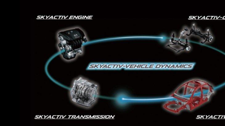 รถ All New MAZDA 6 (2019) มาพร้อมกับเครื่องยนต์ ไดนามิกส์ SKYACTIV-VEHICLE ที่พร้อมจะสร้างความตื่นเต้นให้กับคุณในทุกการขับขี่