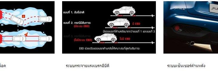ระบบความปลอดภัยของ NISSAN  JUKE 2018 – 2019  ที่ทำให้มั่นใจตลอดการขับขี่