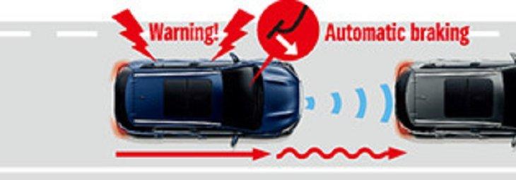ระบบการควบคุมความเร็วคงที่ เมื่อมีรถด้านหน้าระบบจะจัดการกับความเร็วให้คงที่แบบอัตโนมัติเพื่อเพิ่มความปลอดภัยให้มากขึ้น
