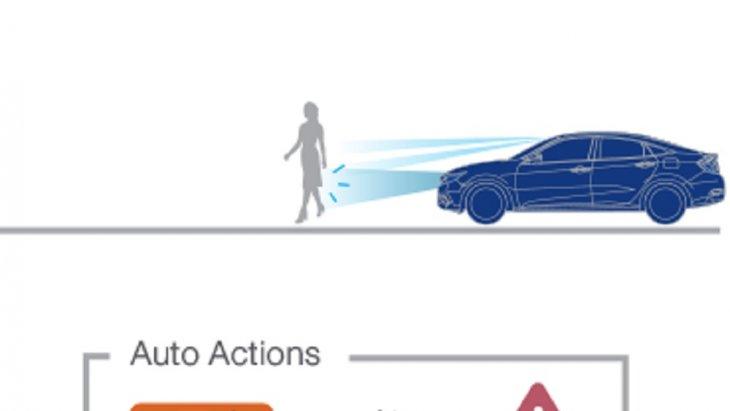 CMBS ระบบช่วยเตือนการชนรถและคนเดินถนนพร้อมระบบช่วยเบรก
