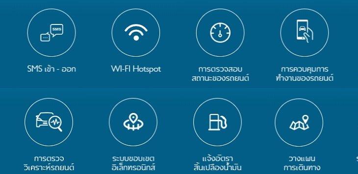 เทคโนโลยีอัจฉริยะ inkaNET  สำหรับ NEW MG GS