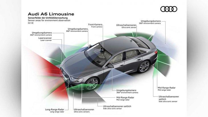 ระบบต่างๆภายในรถ ที่ทาง Audi จัดหนักจัดเต็มมาให้คนพิเศษโดยเฉพาะ