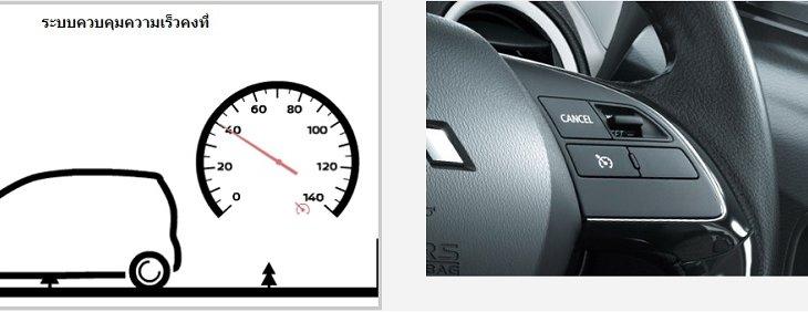 ระบบควบคุมความเร็วคงที่ตามที่ตั้งไว้ ประมาณ 40 km / h ถึง 100 km / h โดยไม่ต้องเหยียบคันเร่ง เพื่อช่วยลดความเหนื่อยล้าของผู้ขับขี่