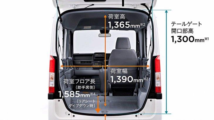 ด้วยคามเป็นรถยนต์ทรงกล่องจึงมีการจัดพื้นที่ด้านท้ายในการใส่สัมภาระที่คาดไม่ถึงเช่น รถมอเตอร์ไซต์ หรือจักรยานทั้งคันได้สบายๆ