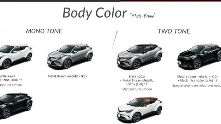 สีตัวถังภายนอกของ Mode-Nero มีหลังคามี 3 สีคือสีดำ สีเงินและสีน้ำตาล วางจับคู่ทูโทนให้เลือก 3 แบบ Black-Metal Stream Metallic, Metal stream metallic-black mica และ Dark Brown Mica Metallic-White Pearl Crystal Shine
