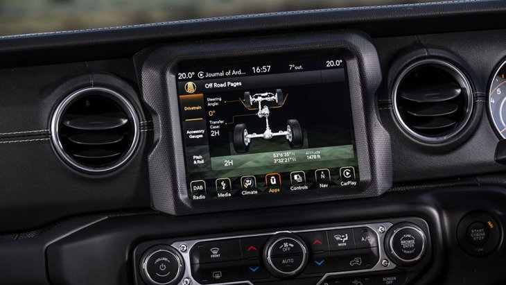 เทคโนโลยี Drive Assitant ตรวจสอบระบบขับเคลื่อน 4 WD