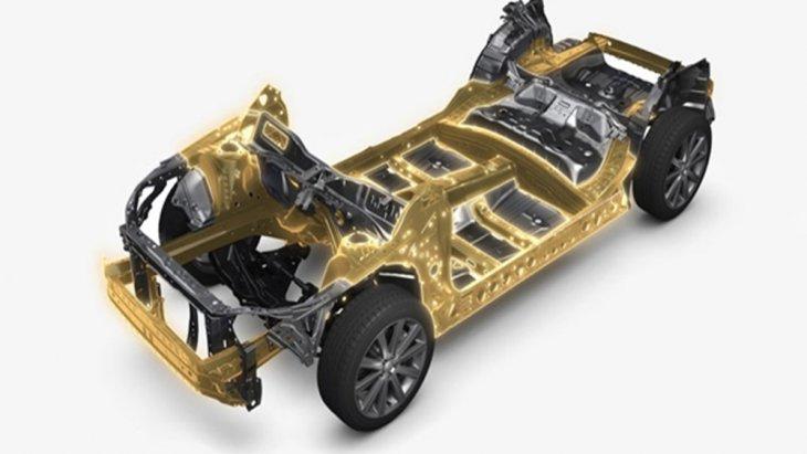 Subaru Forester 2019 ถูกติดตั้งระบบความปลอดภัยมาอย่างครบครันทั้งจากโครงสร้างตัวถังนิรภัย Subaru Global Platform ที่ช่วยปกป้องห้องโดยสารจากแรงกระแทกได้รอบทิศทาง
