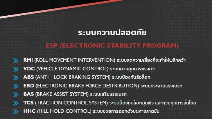 ระบบความปลอดภัยของ NEW MG V80