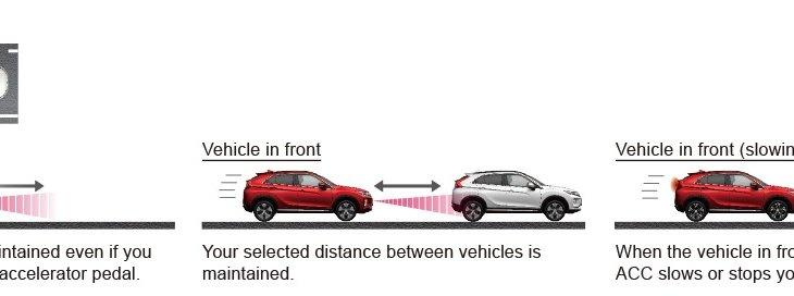ACC ระบบควบคุมความเร็วด้วยเรดาร์เพื่อรักษาระยะห่างจากรถยนต์คันหน้าเพิ่มความปลอดภัยในการขับขี่