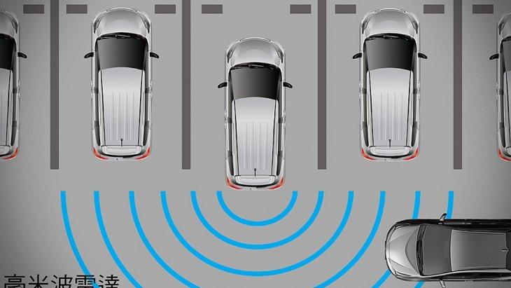 และระบบเตือนการจราจรท้ายรถ (RCTA : Rear Cross Traffic Alert)