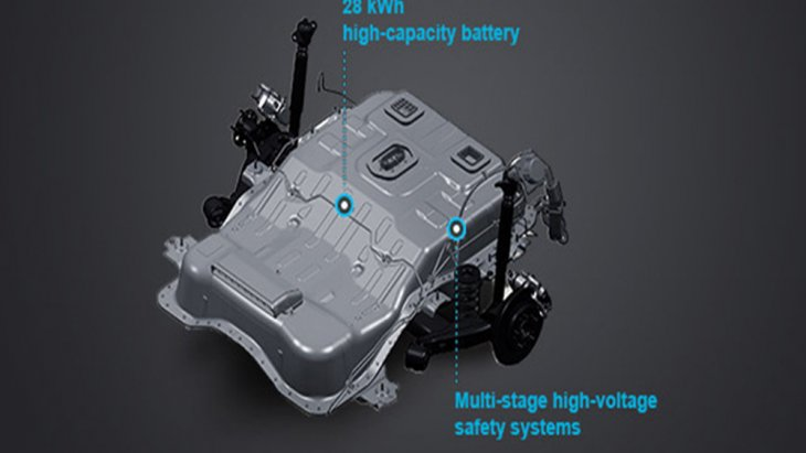 Hyundai Ioniq Electric ตอบสนองทุกอัตราการเร่งผ่านมอเตอร์ไฟฟ้า Permanent Magnet Cynchronous Motor ให้กำลังสูงสุด 120 แรงม้า แรงบิดสูงสุด 295 นิวตัน-เมตร ส่งกำลังด้วยระบบเกียร์ Single Speed Reduction Gear จับคู่กับแบตเตอรี่แรงดันไฟฟ้าสูง