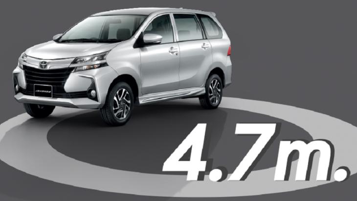Toyota Avanza 2019 มีรัศมีวงเลี้ยวที่แคบมากๆ เพียงแค่ 4.7 เมตร เท่านั้น จึงทำให้มีความคล่องตัวในการขับขี่มากขึ้น