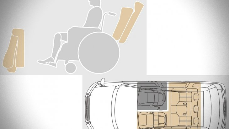 เบาะหน้าฝั่งผู้โดยสารตลบพับตั้งไปด้านหน้าได้ เบาะรองนั่งผู้โดยสารยกขึ้นเพื่อเป็นพื้นที่สำหรับรถเข็น พร้อม Ramp ถอดได้ ติดตั้งไว้ท้ายรถสำหรับประกอบพาดกับตัวรถ ทั้งหมดใช้เวลาเพียง 3 นาที ซึ่งเอื้อต่อผู้ที่ต้องใช้รถเข็นให้สามารถเดินทางได้