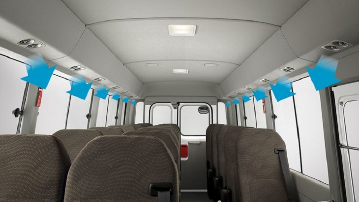 ภายในห้องโดยสาร TOYOTA COASTER มีระบบปรับอากาศทุกที่นั่ง เพื่อกระจายความเย็นให้ทั่วถึงทุกที่นั่งภายในห้องโดยสาร และยังมาพร้อมกับระบบระบายความร้อนจากด้านบน