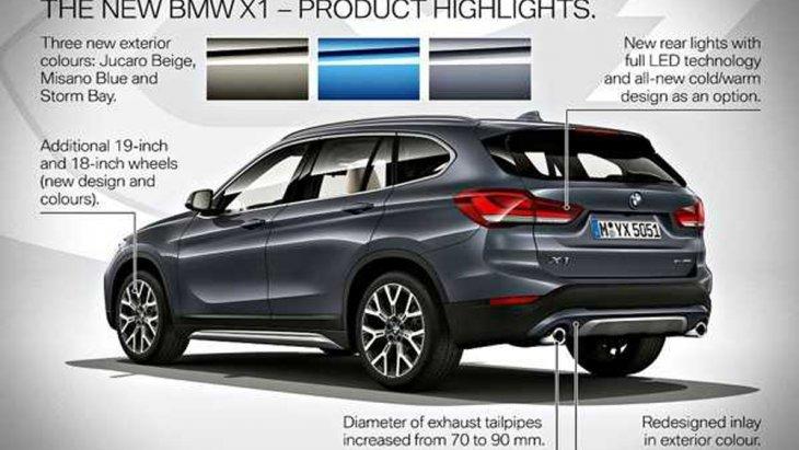 BMW X1 2019 เพิ่มความประทับใจด้วยการติดตั้งไฟท้ายแบบ LED พร้อมไฟเบรกดวงที่ 3 แบบ LED ประตูหลังเปิดได้ด้วยระบบไฟฟ้าและแฮนด์ฟรี