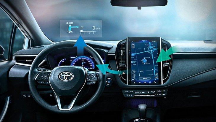 Toyota Levin Hybrid 2019 เฉพาะในรุ่นย่อย Technology และ Exclusive ได้รับการติดตั้งหน้าจอที่สามารถเชื่อมโยงกันได้ถึง 3 ระบบ ได้แก่ มาตรวัดดิจิทัล  ขนาด 7 นิ้ว , หน้าจออินโฟเทนเมนต์ ขนาด 12.1 นิ้ว และ HUD แสดงภาพบนกระจกบังลมด้านหน้า ขนาด 10.8 นิ้ว