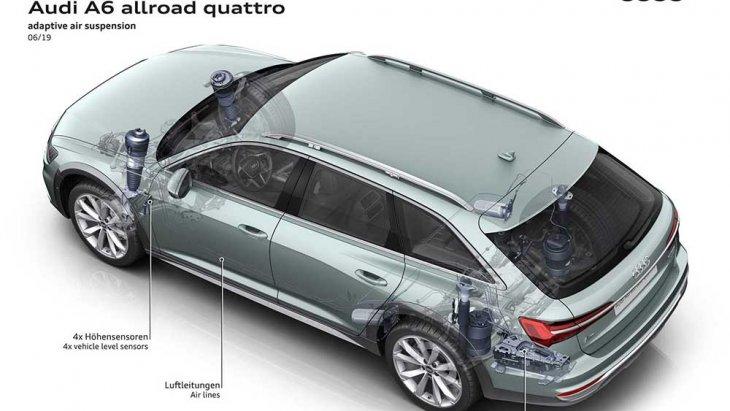 Audi A6 Allroad ที่มาพร้อมกับระบบขับเคลื่อน 4 ล้อ Quattro จึงถูกปรับจูนทั้งช่วงล่างแบบ Adaptive Air และการควบคุมโช๊กอัพเพื่อให้เหมาะกับความสามารถในการเดินทางบนเส้นทางออฟโรด