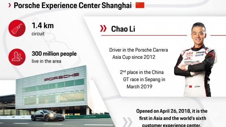 ผู้ที่ขับโชว์คือ Li Chao นักแข่งทีมโรงงานของปอร์เช่