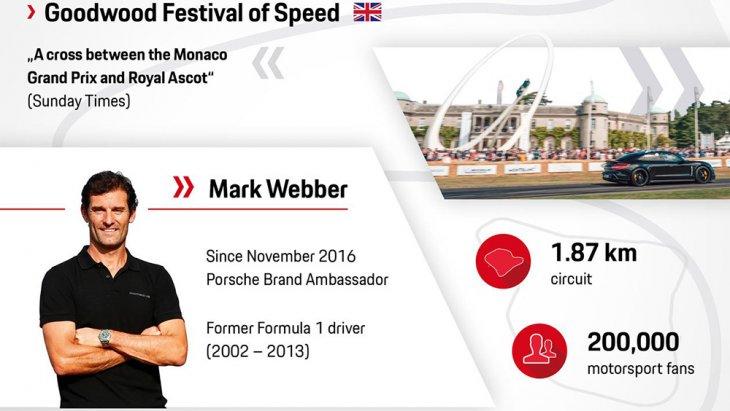 โดยมี Mark Webber อดีตนักขับ F1 และนักขับชุดแชมป์ WEC ของปอร์เช่