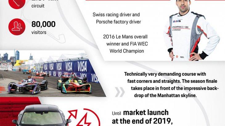นักขับที่ลงแข่งมาแล้วเกือบทุกซีรี่ส์ รวมทั้ง WEC และ Formula E ของทีมปอร์เช่เป็นผู้รับหน้าที่ขับโชว์
